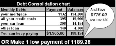 Pa debt consolidation refinance loan Pennsylvania mortgage- NetEquityLoans.com