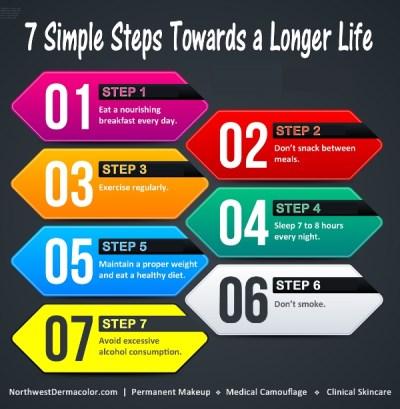 7 Steps Towards a Longer Life | Northwest Dermacolor Center