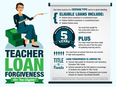 4 Ways to Pay Off Your Student Loans in Record Time
