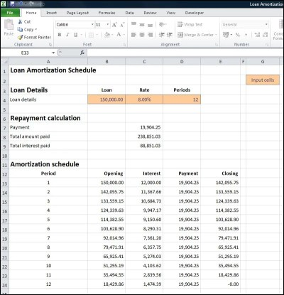Amortization Calculators: A Tool To Locating Your Aspiration House