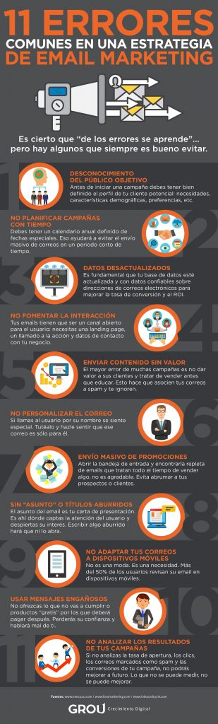 Email Marketing infografía