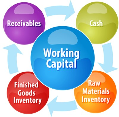 Use a Working Capital Loan to Grow Your Business