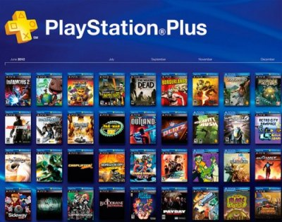 Ps Plus Instant Game Collection List - pleadlingload