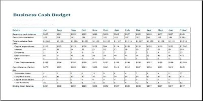 Preparation of Cash Budget Methods - QS Study