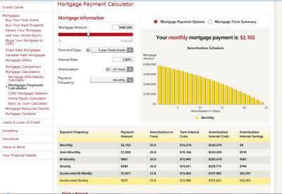 Mortgage Calculator Battle: CIBC vs ING - Ratehub.ca Blog
