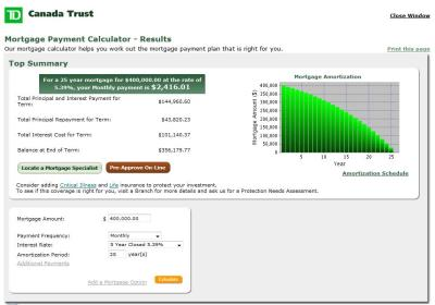 Mortgage Calculator Battle: TD vs ING - Ratehub.ca Blog