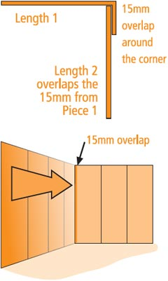 How to wallpaper - measuring, cutting and hanging, estimating | DIY info