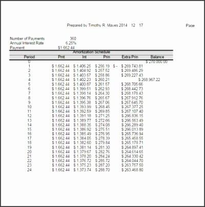 8 Printable Amortization Schedule Templates - SampleTemplatess - SampleTemplatess