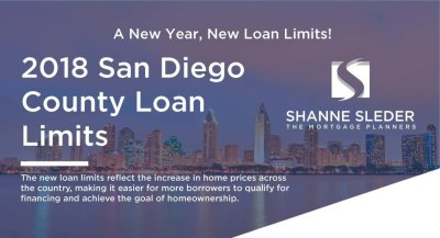 New Year! New Loan Limits for Conventional, FHA, and VA loans in San Diego | San Diego Mortgage ...