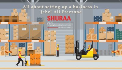 All about setting up a business in Jebel Ali Freezone - Shuraa