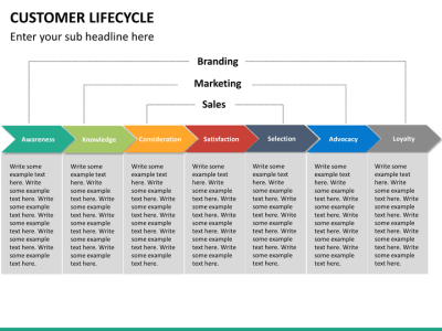 Customer Lifecycle PowerPoint Template | SketchBubble