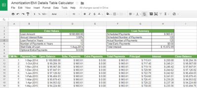 Mortgage Loan Amortization or EMI Schedule Breakup Using Google Docs