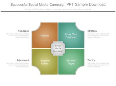 Successful Social Media Campaign Ppt Sample Download | PPT Images Gallery | PowerPoint Slide ...