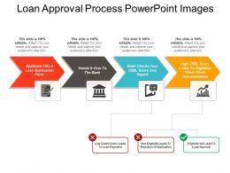 Flow Process PowerPoint Designs | Presentation Designs | Template Slide Designs | PPT ...