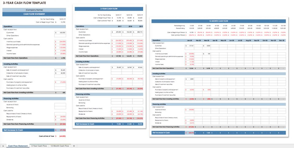 Free Cash Flow Statement Templates | Smartsheet