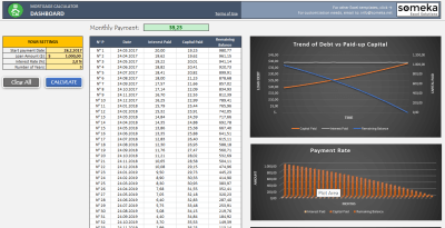 excel mortgage formula Now Is The Time For You To Know The