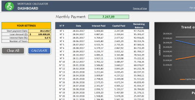 Excel Mortgage Calculatotor - Mortgage Payment Calculator Template
