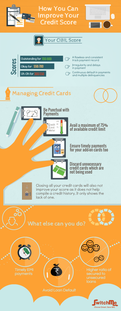 Need a Home Loan? Ensure a Great Credit Score! [Infographic] - Home Loans: Everything You Want ...