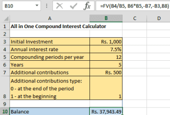 Compound Interest Formula and Excel Calculator | The Investment Mania
