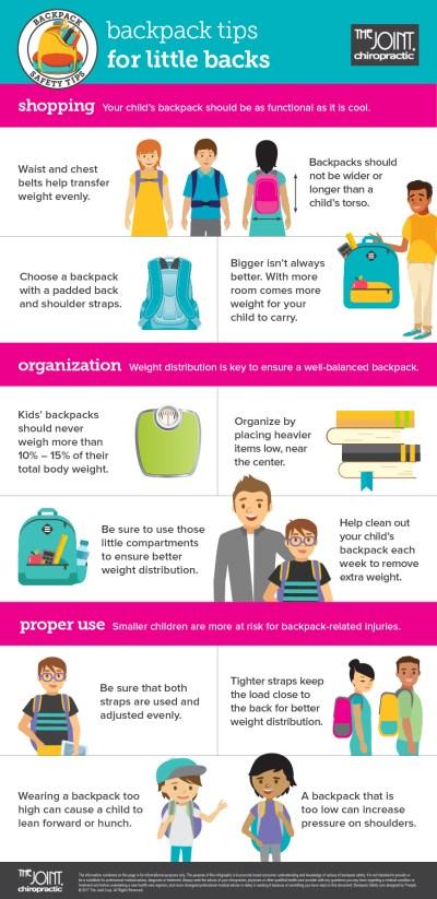 Backpack Safety: Backpack Tips for Little Backs