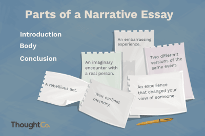 How to Write a Narrative Essay or Speech
