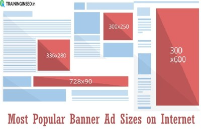 5 Most Effective & Successful Google Display Banner Sizes