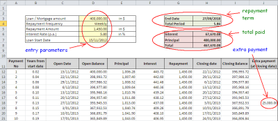 Amortization Schedule Excel Pdf - tradingtoday05.over-blog.com