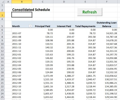 Multiple Capital Lease Calculator: Excel Amortization Schedule | Uncle Finance