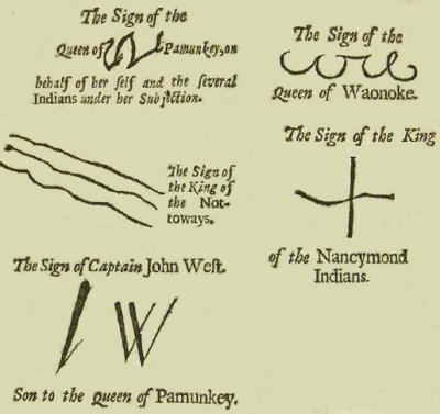 Key Treaties Defining the Boundaries Separating English and Native American Territories in Virginia