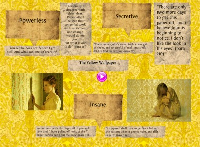Download Research Paper On The Yellow Wallpaper Gallery