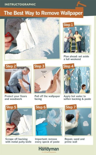 Download Best Way To Remove Wallpaper From Drywall Gallery