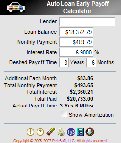 loan early payoff calculator uk