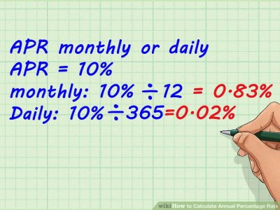 How to Calculate Annual Percentage Rate: 12 Steps (with Pictures)