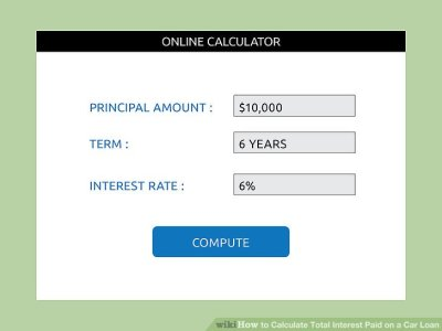 How to Calculate Total Interest Paid on a Car Loan: 15 Steps