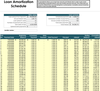 Auto Loan Calculator Excel Template Download - loan calculator templates samples and ...