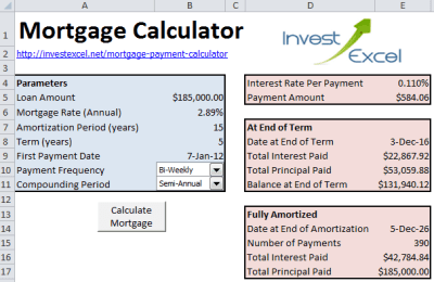 4 Mortgage Accelerator Calculator Templates - Excel xlts