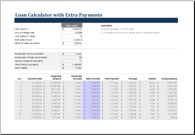 MS Excel Loan Calculator Templates | Excel Templates