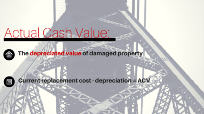 """What is """"Actual Cash Value"""" or ACV? - Zimmer Insurance Group"""