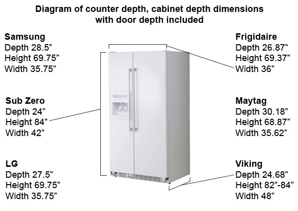Whirlpool Refrigerator Sizes