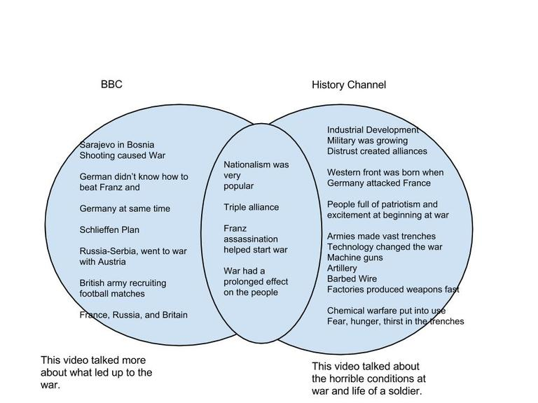 Venn Diagram Uk Britain Schematic Diagrams