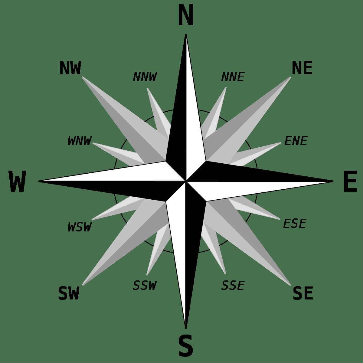 Kuinka määrittää ilman kompassia, jossa pohjoinen, etelä, länsi ja itä: käytännön neuvoja