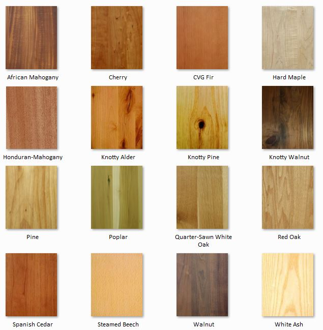 Types Of Interior Doors Bypass Different Types Of Interior Door Types Of Interior  Doors Types Of Interior Doors Enchanting Interior Door Types Modern Types  ...