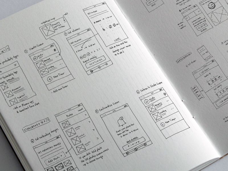 15 Beautiful Examples of Mobile App Wireframes   1stWebDesigner Wakey Uppy Phone Sketches