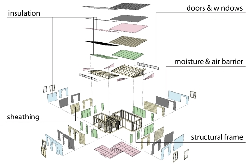 Walls Insulation Exterior Foam Spray