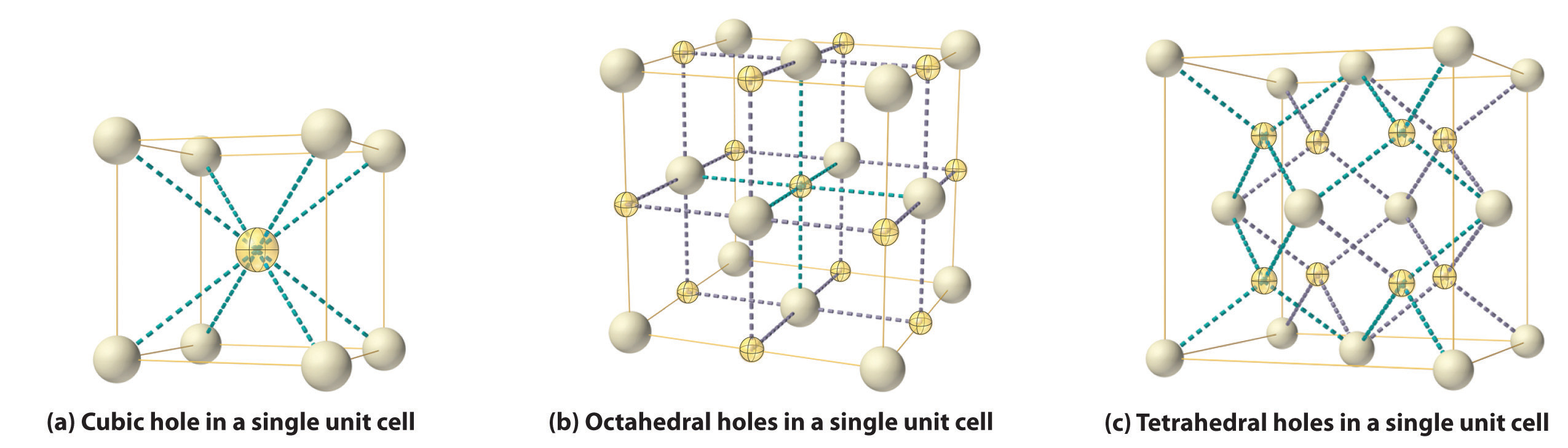 Face Centered Unit Cell Radius