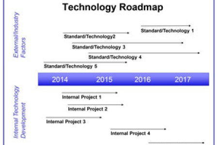 example technology roadmap document full hd pictures 4k ultra