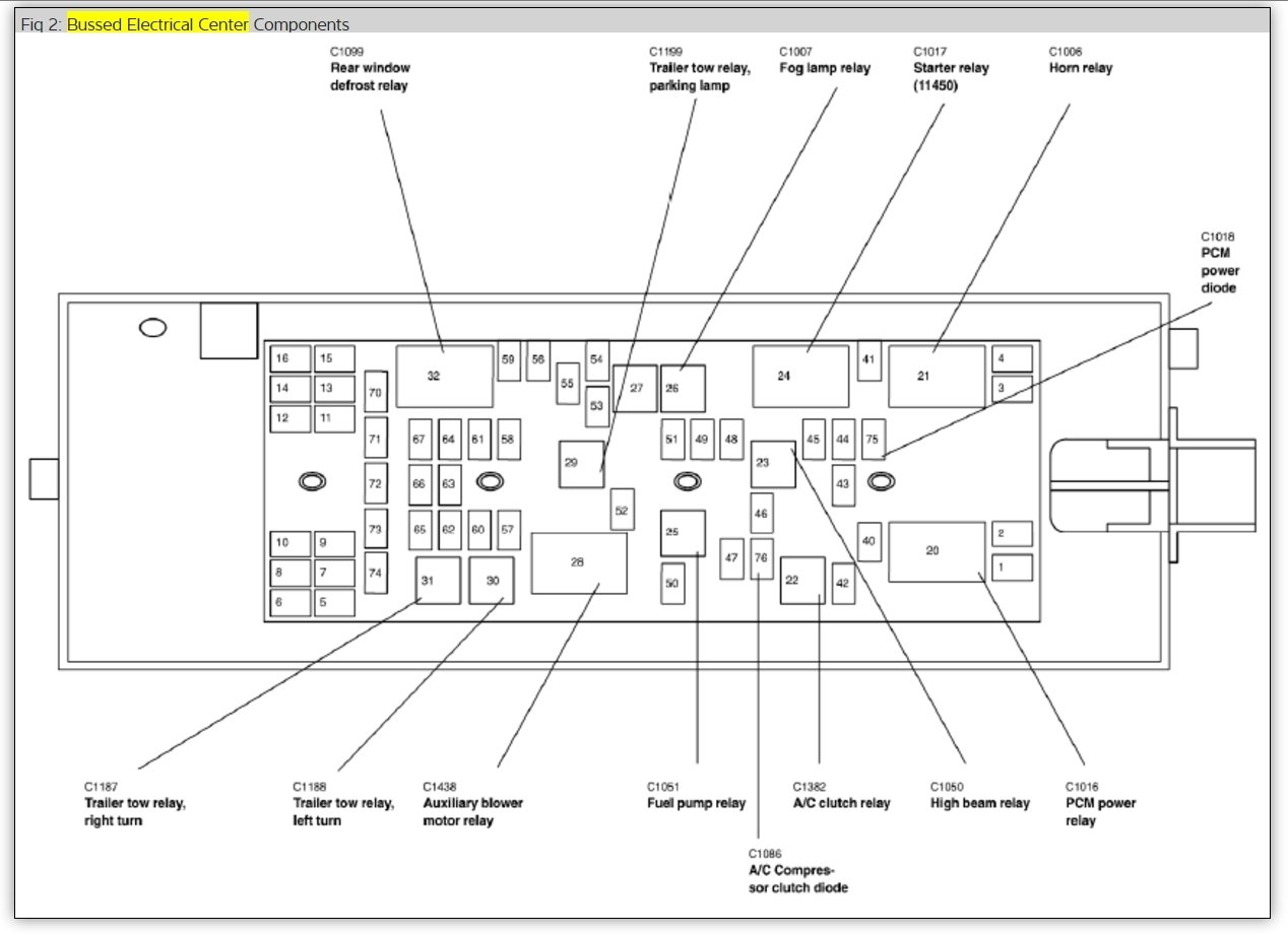 [SCHEMATICS_48IS]  F5B5E Ford Freestyle Fuse Box Location | Wiring Library | 2000 Ford Freestyle Fuse Box Layout |  | Wiring Library