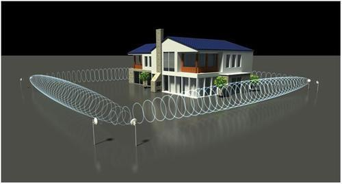 Home Best Systems Security
