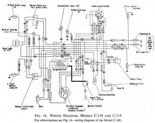 Admirable Honda S65 Wiring Diagram Wiring Digital Resources Tziciprontobusorg