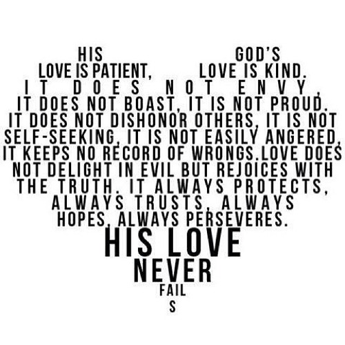 Your Love Never Fails It Never Gives Chords